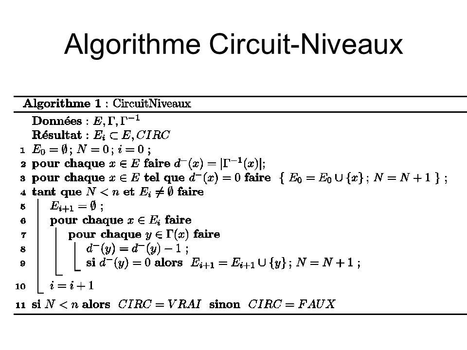 Algorithme Circuit-Niveaux