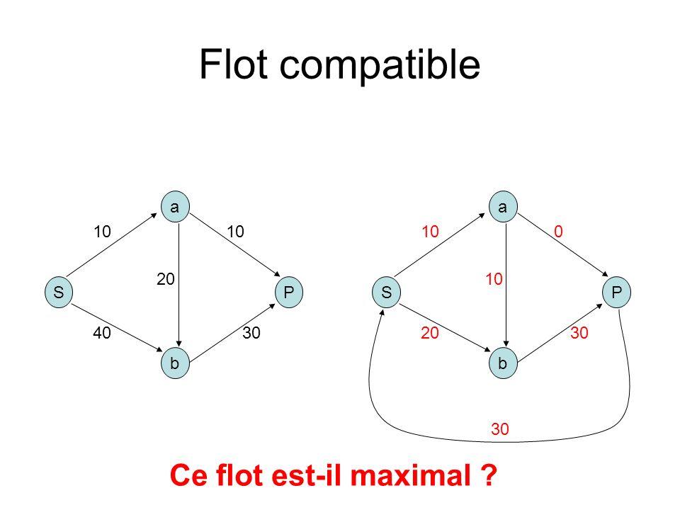 Flot compatible S b a P 10 4030 10 20 S b a P 10 2030 0 10 30 Ce flot est-il maximal ?