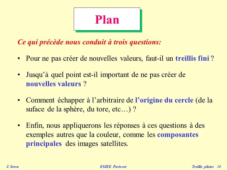 J. Serra ESIEE Paris-est Treillis pilotes 10 Plan Ce qui précède nous conduit à trois questions: Pour ne pas créer de nouvelles valeurs, faut-il un tr