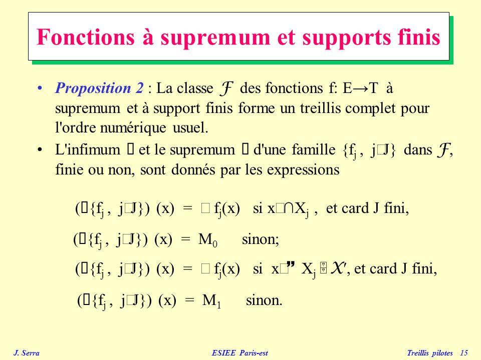 J. Serra ESIEE Paris-est Treillis pilotes 15 Fonctions à supremum et supports finis Proposition 2 : La classe F des fonctions f: ET à supremum et à su