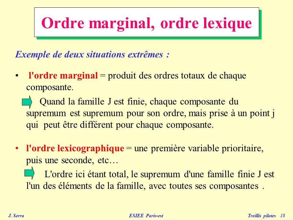 J. Serra ESIEE Paris-est Treillis pilotes 18 Ordre marginal, ordre lexique Exemple de deux situations extrêmes : l'ordre marginal = produit des ordres