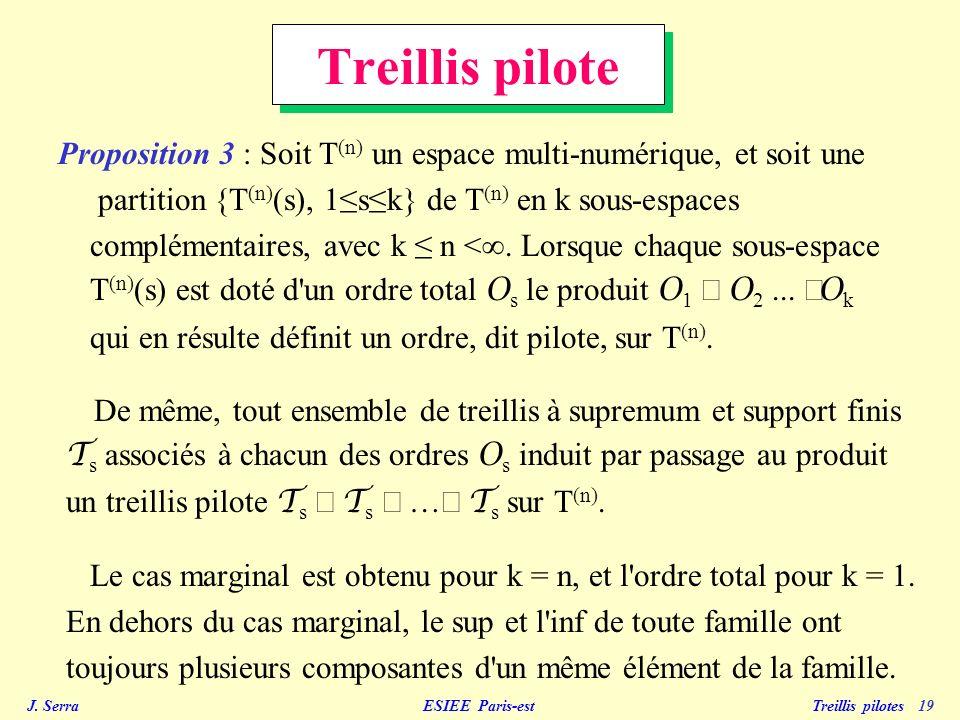 J. Serra ESIEE Paris-est Treillis pilotes 19 Treillis pilote Proposition 3 : Soit T (n) un espace multi-numérique, et soit une partition {T (n) (s), 1
