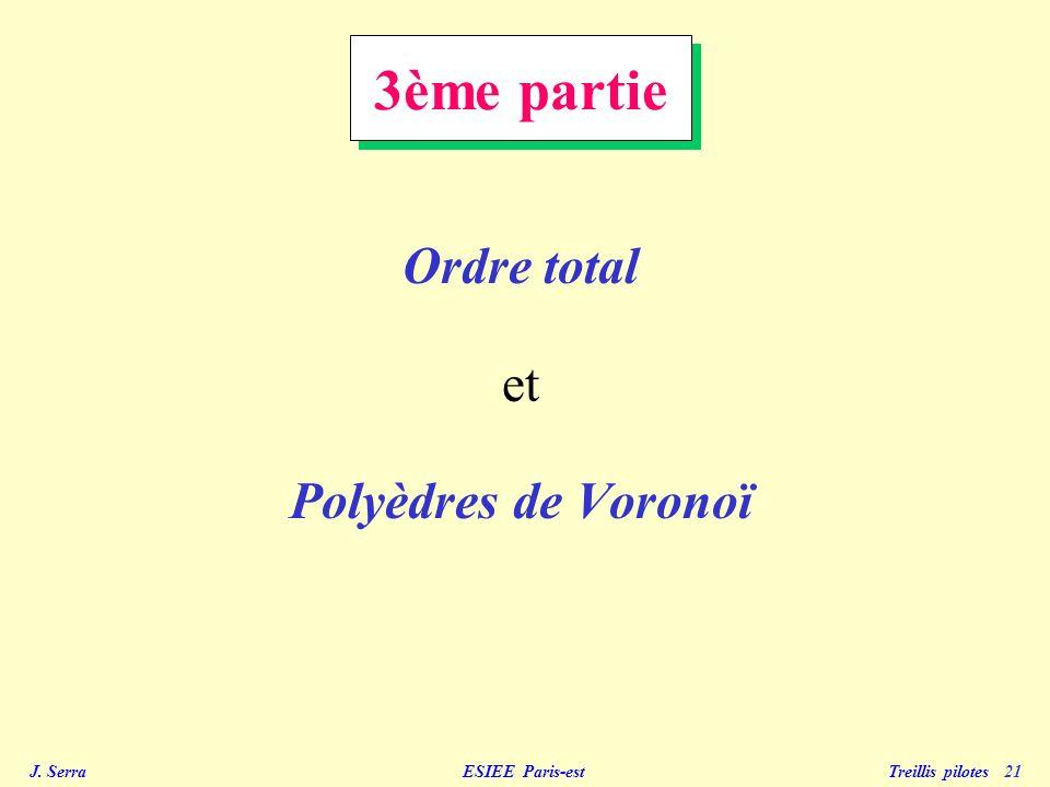 J.Serra ESIEE Paris-est Treillis pilotes 22 Cas du cercle unité E.