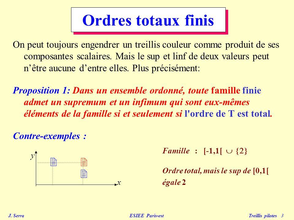 J. Serra ESIEE Paris-est Treillis pilotes 3 On peut toujours engendrer un treillis couleur comme produit de ses composantes scalaires. Mais le sup et