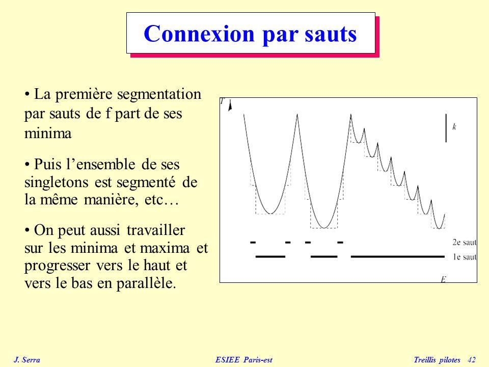 J. Serra ESIEE Paris-est Treillis pilotes 42 La première segmentation par sauts de f part de ses minima Puis lensemble de ses singletons est segmenté