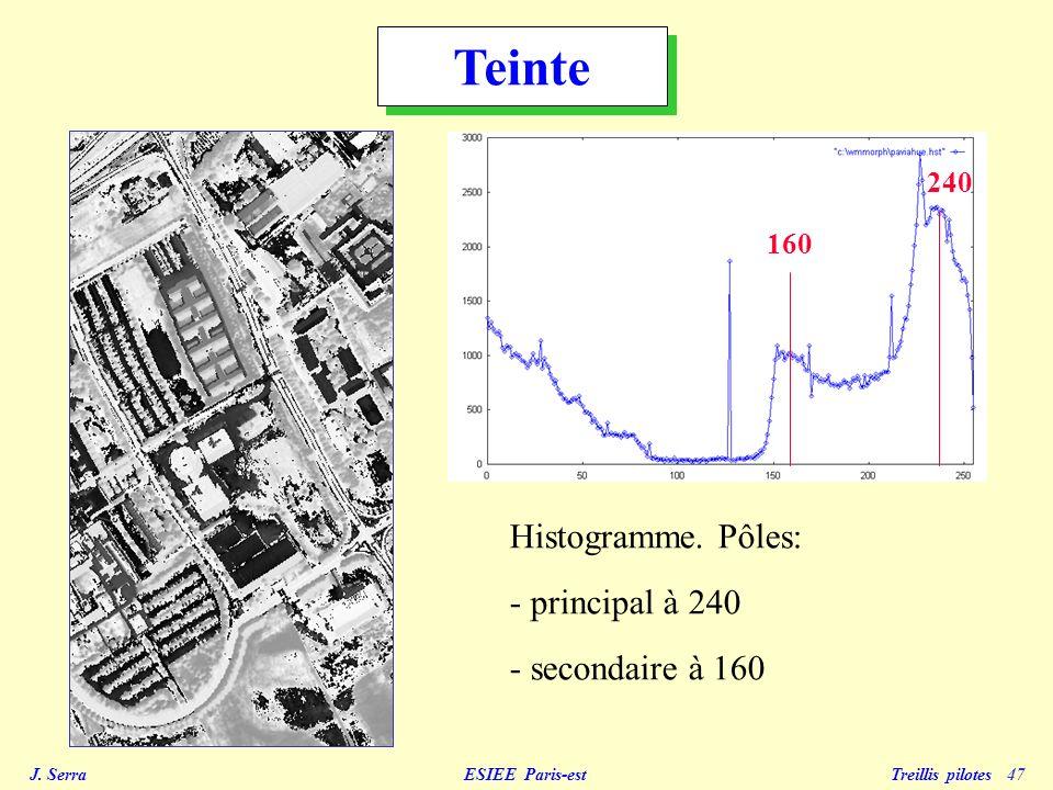 J. Serra ESIEE Paris-est Treillis pilotes 47 Histogramme. Pôles: - principal à 240 - secondaire à 160 Teinte 160 240