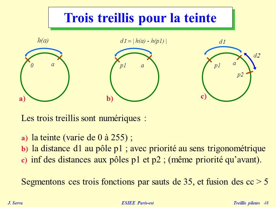 J. Serra ESIEE Paris-est Treillis pilotes 49 Trois segmentations pour la teinte a)b) c)