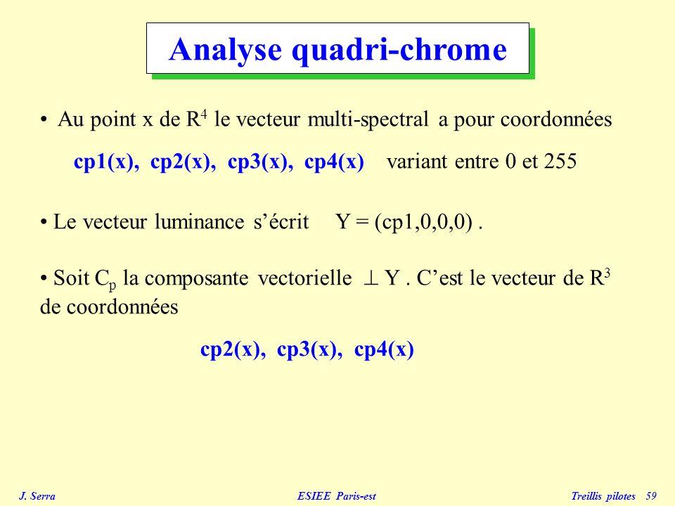 J. Serra ESIEE Paris-est Treillis pilotes 59 Au point x de R 4 le vecteur multi-spectral a pour coordonnées cp1(x), cp2(x), cp3(x), cp4(x) variant ent