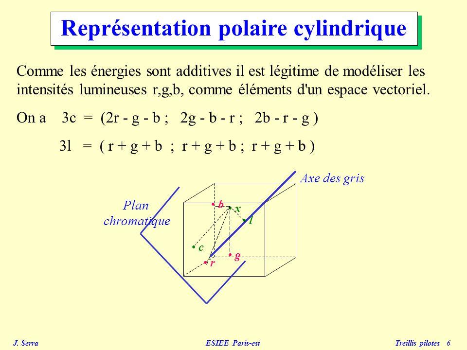 J. Serra ESIEE Paris-est Treillis pilotes 6 x c l g r b Axe des gris Plan chromatique Représentation polaire cylindrique Comme les énergies sont addit