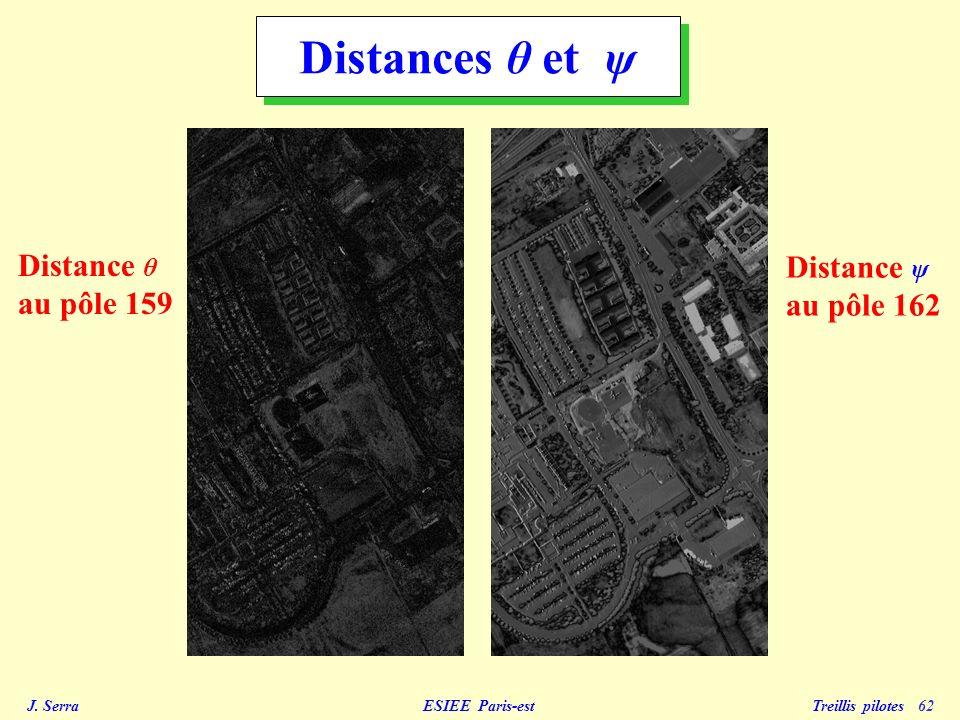 J. Serra ESIEE Paris-est Treillis pilotes 63 Somme des distances θ et ψ d( θ, ψ) = d( θ) + d( ψ)
