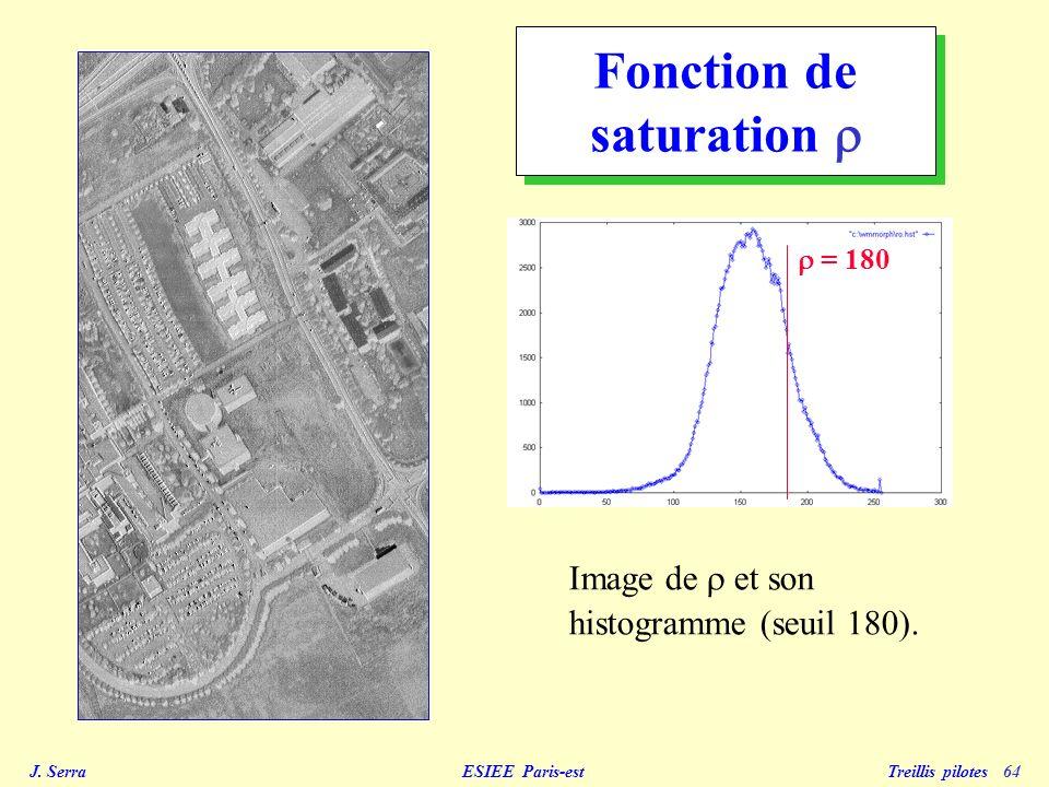 J. Serra ESIEE Paris-est Treillis pilotes 65 S = H= d( θ, ψ) L Système H,L,S
