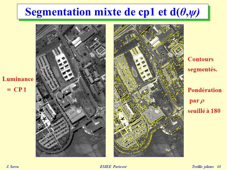 J. Serra ESIEE Paris-est Treillis pilotes 68 Luminance = CP 1 Contours segmentés. Pondération par seuillé à 180 Segmentation mixte de cp1 et d(θ,ψ)