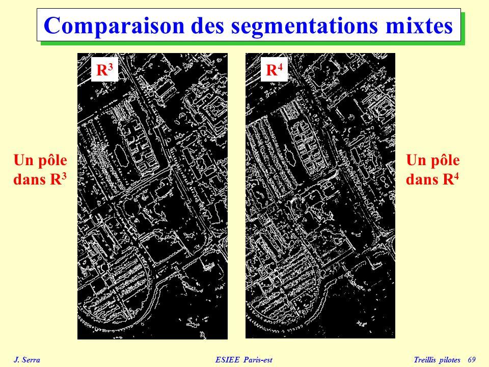 J. Serra ESIEE Paris-est Treillis pilotes 69 R3R3 R4R4 Un pôle dans R 3 Un pôle dans R 4 Comparaison des segmentations mixtes