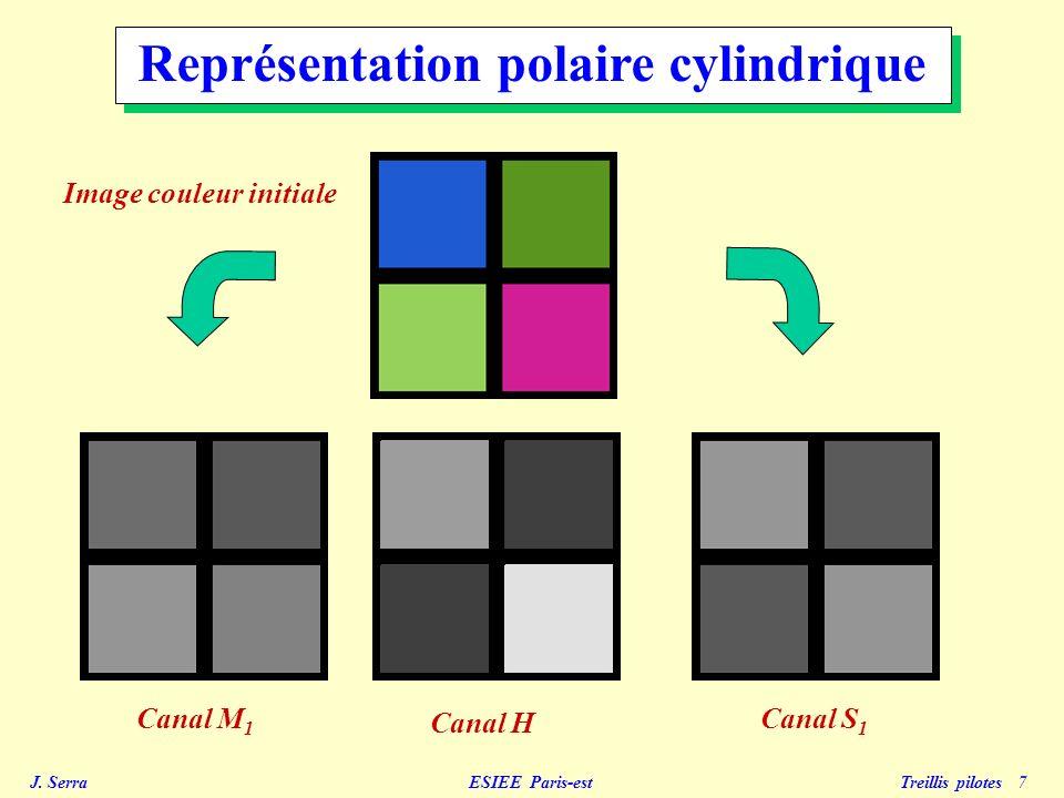 J. Serra ESIEE Paris-est Treillis pilotes 7 Canal M 1 Canal S 1 Canal H Image couleur initiale Représentation polaire cylindrique