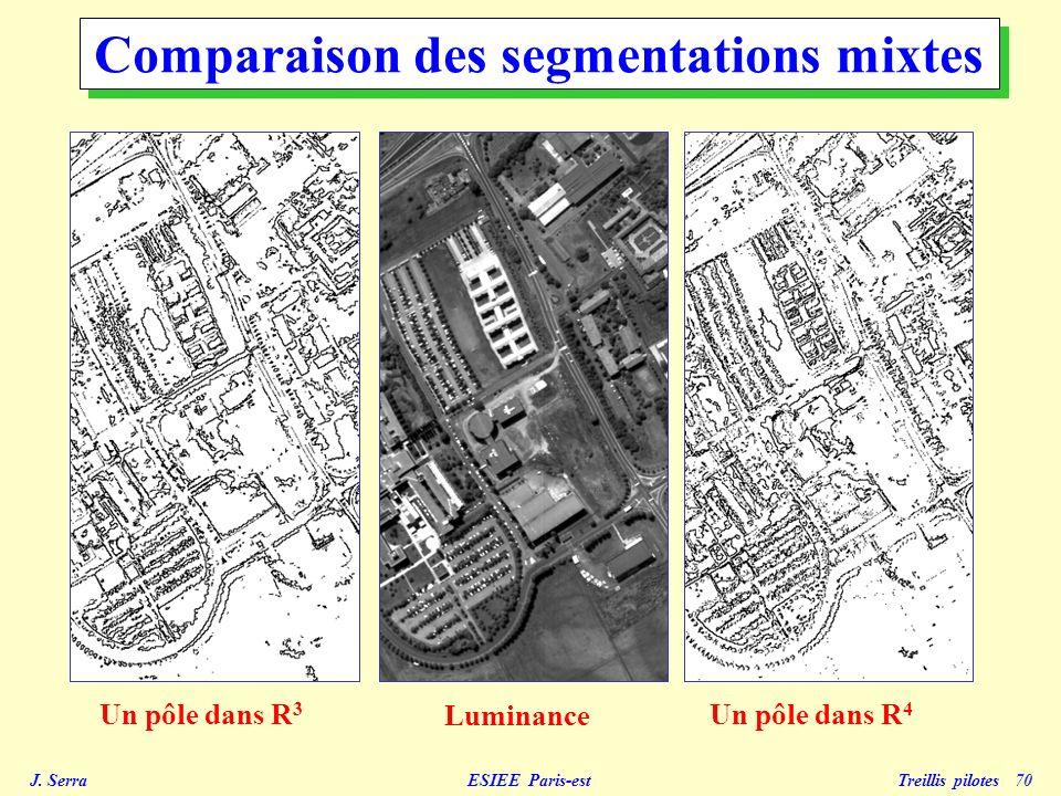 J. Serra ESIEE Paris-est Treillis pilotes 70 Un pôle dans R 3 Comparaison des segmentations mixtes Un pôle dans R 4 Luminance