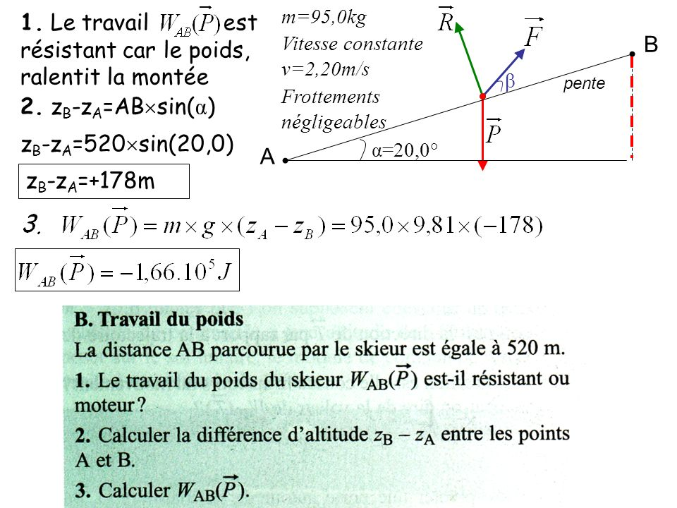 β m=95,0kg Vitesse constante v=2,20m/s α=20,0° pente Frottements négligeables A B 1. Le travail est résistant car le poids, ralentit la montée 2. z B