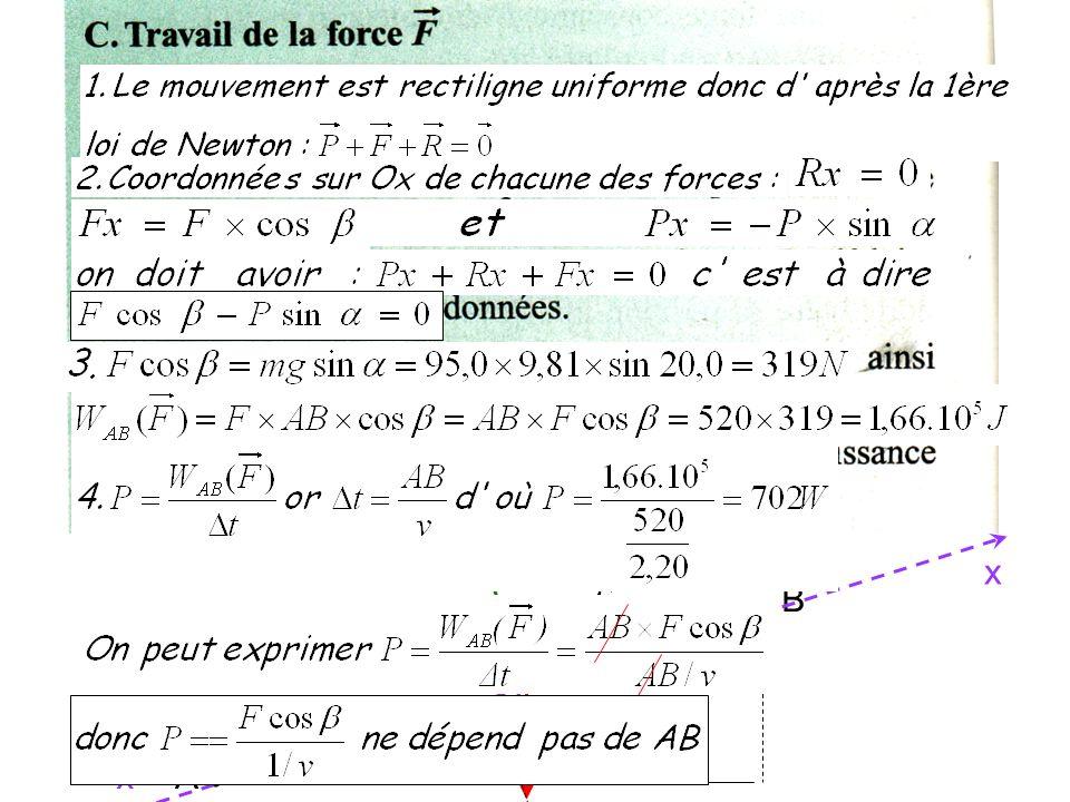 β α=20,0° pente A B x O x