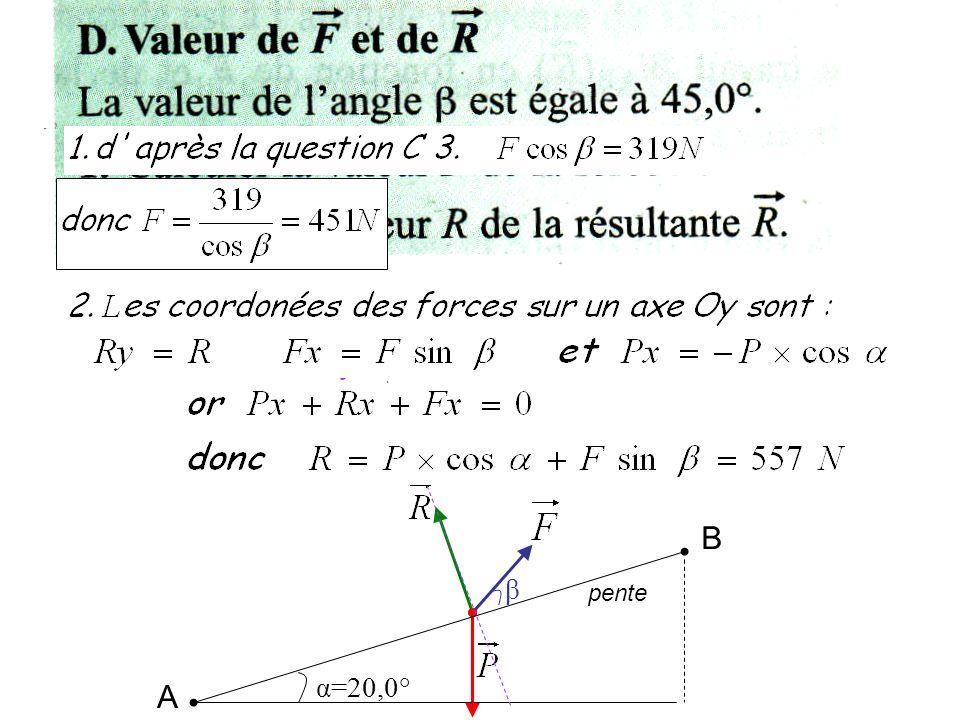 β α=20,0° pente A B y