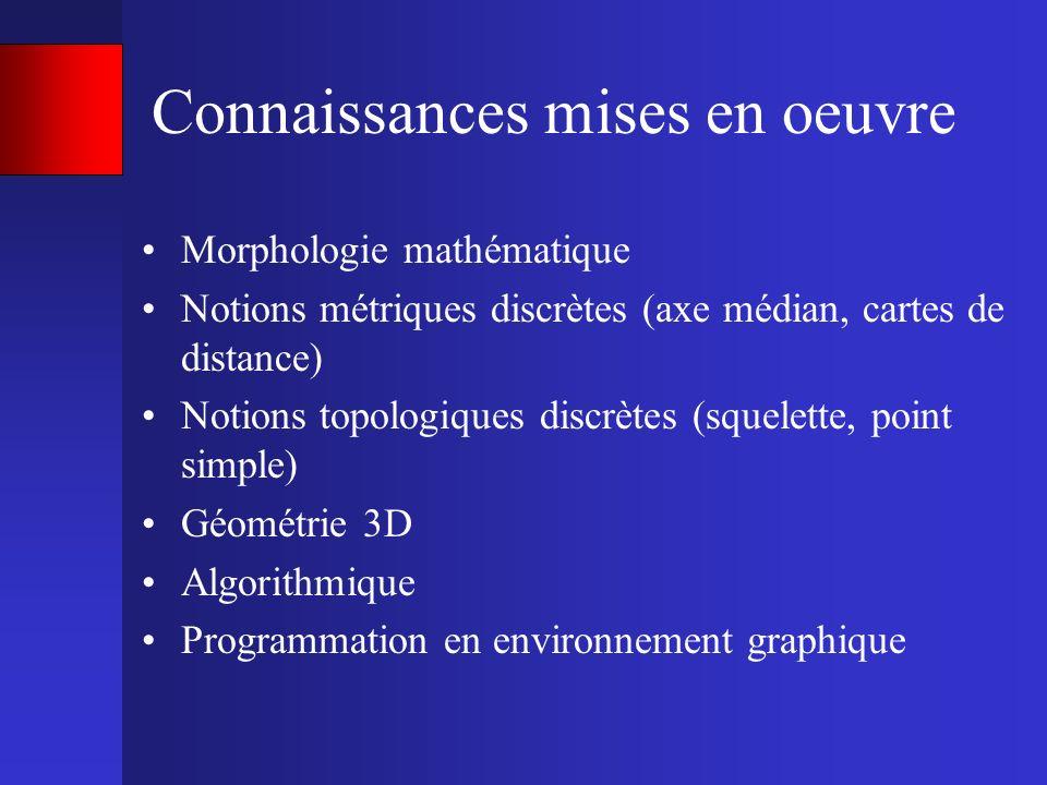 Connaissances mises en oeuvre Morphologie mathématique Notions métriques discrètes (axe médian, cartes de distance) Notions topologiques discrètes (sq