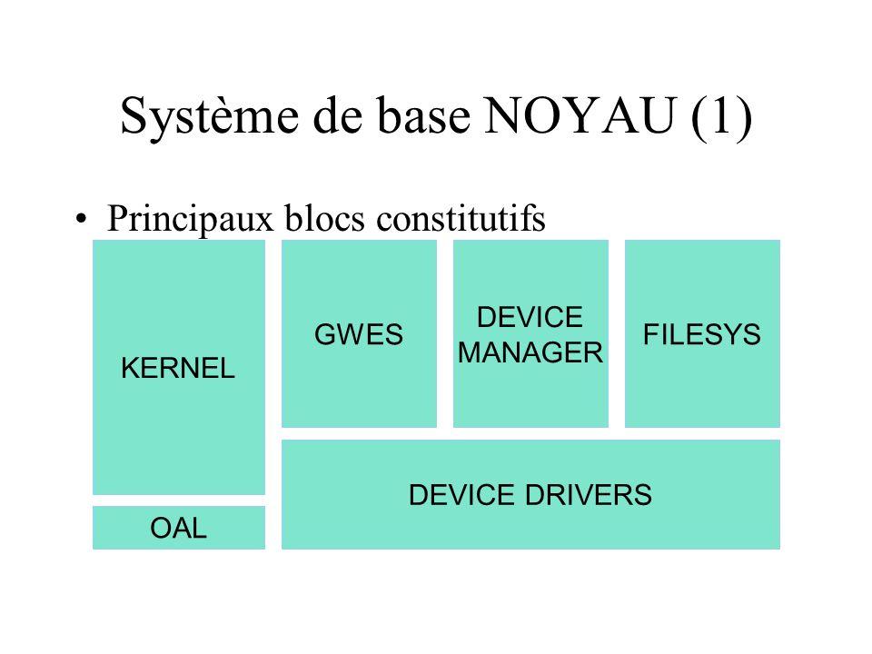 Système de base NOYAU (1) Principaux blocs constitutifs KERNEL GWES DEVICE DRIVERS OAL DEVICE MANAGER FILESYS