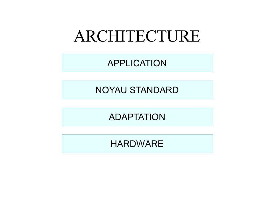 BOARD SUPPORT PACKAGE (BSP) La couche dadaptation est à la charge du concepteur du hardware Elle comprend –des fonctions dadaptation au hardware OAL (OEM Adaptation Layer, OEM:Original Equipment Manufacturer) –un certain nombre de drivers (pilotes de périphériques) –Le Boot Loader Lensemble de cette couche est appelé BSP Des BSP existent pour des cartes industrielles de référence