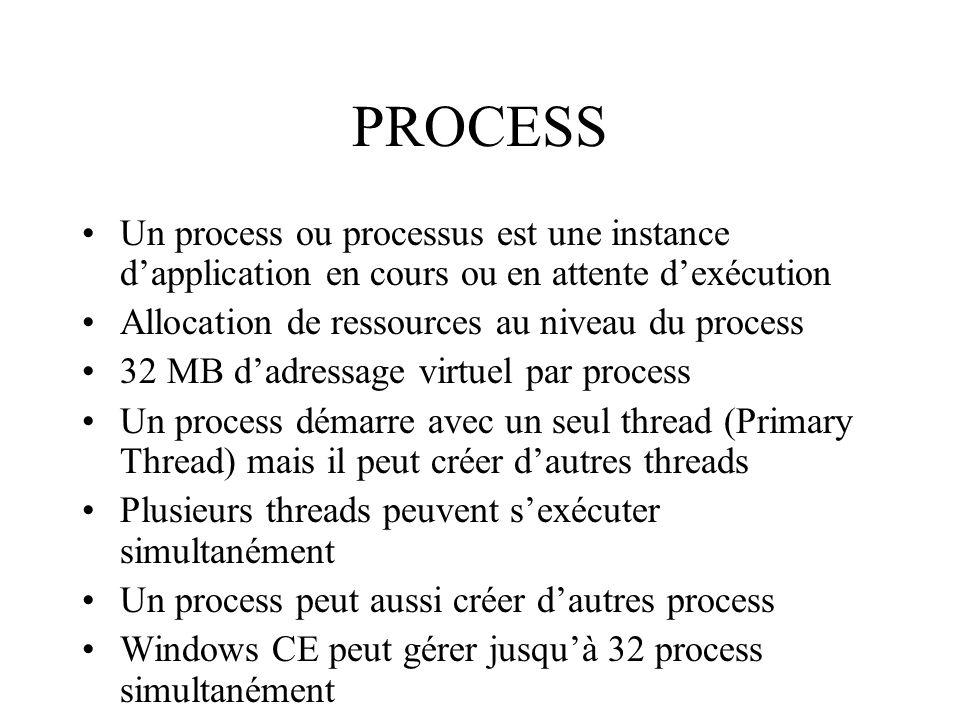PROCESS Un process ou processus est une instance dapplication en cours ou en attente dexécution Allocation de ressources au niveau du process 32 MB da