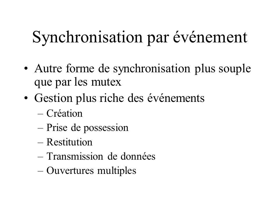 Synchronisation par événement Autre forme de synchronisation plus souple que par les mutex Gestion plus riche des événements –Création –Prise de posse