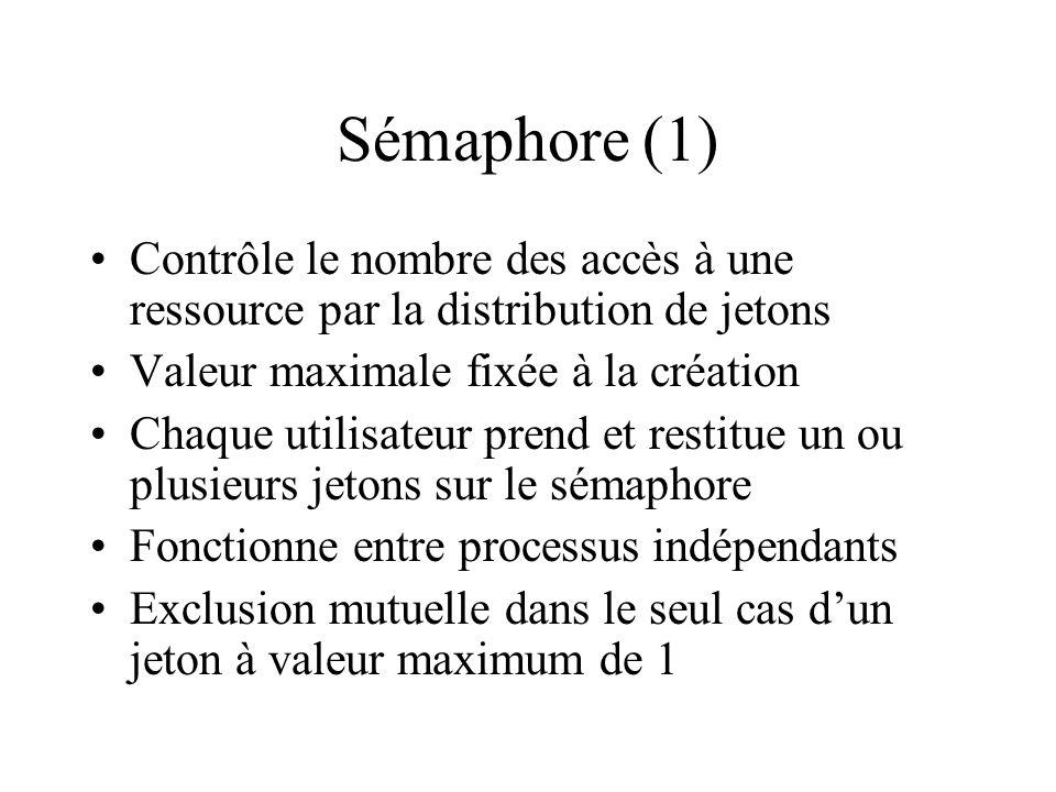 Sémaphore (1) Contrôle le nombre des accès à une ressource par la distribution de jetons Valeur maximale fixée à la création Chaque utilisateur prend