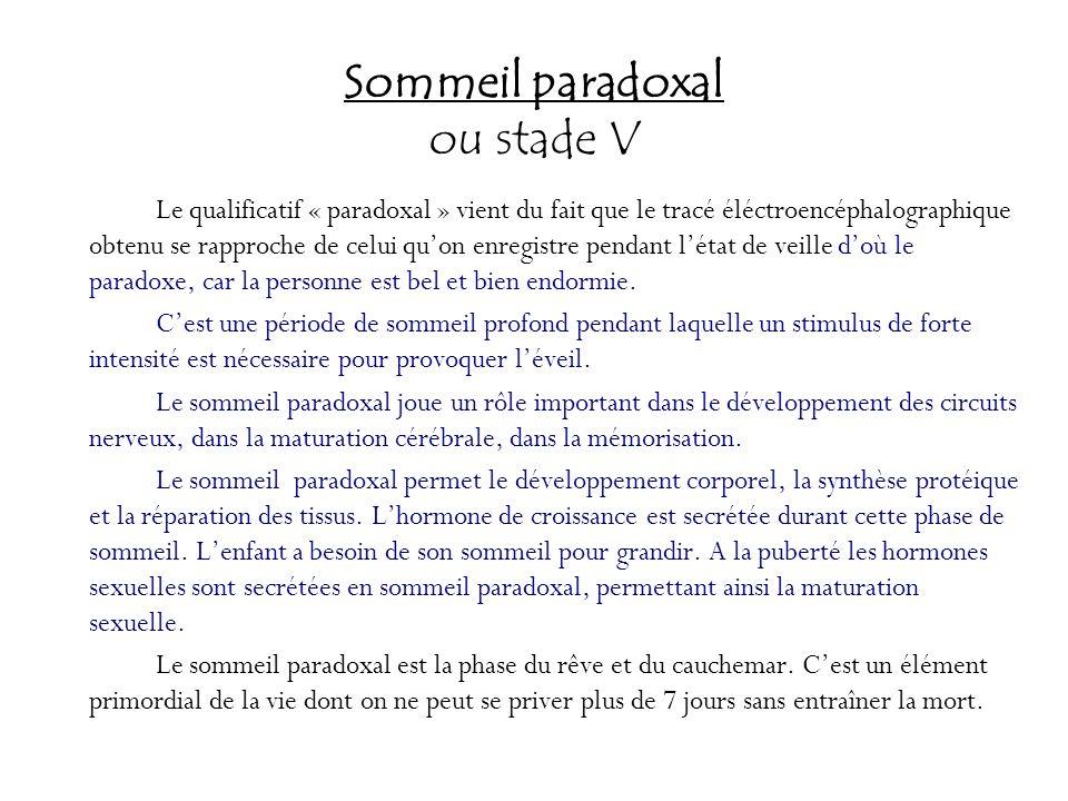 Sommeil paradoxal ou stade V Le qualificatif « paradoxal » vient du fait que le tracé éléctroencéphalographique obtenu se rapproche de celui quon enre