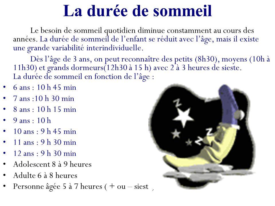 La durée de sommeil Le besoin de sommeil quotidien diminue constamment au cours des années. La durée de sommeil de lenfant se réduit avec lâge, mais i