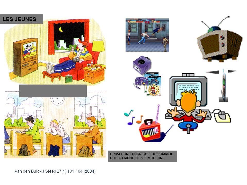Van den Bulck J Sleep 27(1) 101-104 (2004) LES JEUNES PRIVATION CHRONIQUE DE SOMMEIL DUE AU MODE DE VIE MODERNE