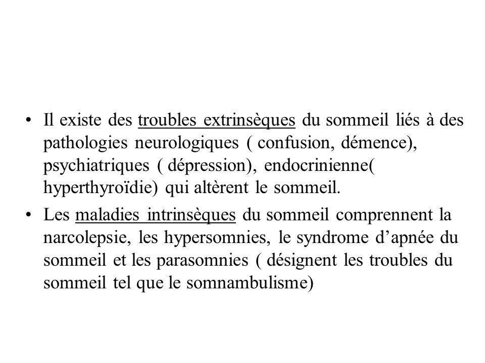 Il existe des troubles extrinsèques du sommeil liés à des pathologies neurologiques ( confusion, démence), psychiatriques ( dépression), endocrinienne