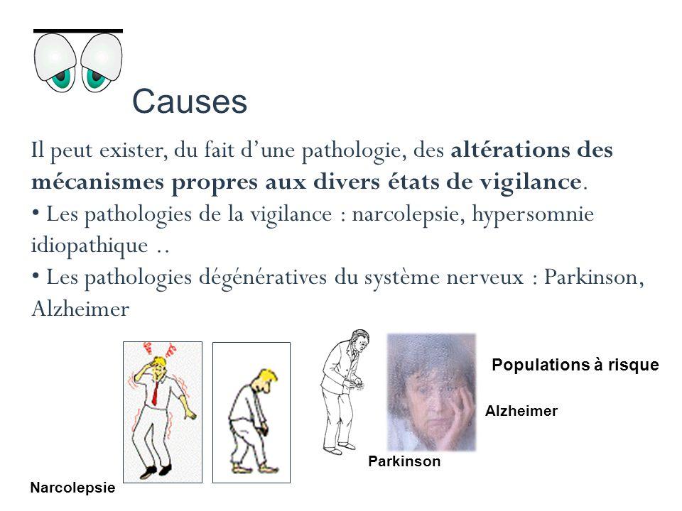 Il peut exister, du fait dune pathologie, des altérations des mécanismes propres aux divers états de vigilance. Les pathologies de la vigilance : narc