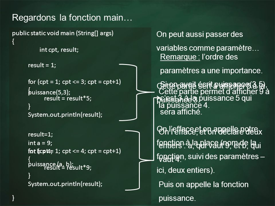 Regardons la fonction main… public static void main (String[] args) { int cpt, result; } result = 1; for (cpt = 1; cpt <= 3; cpt = cpt+1) { result = r