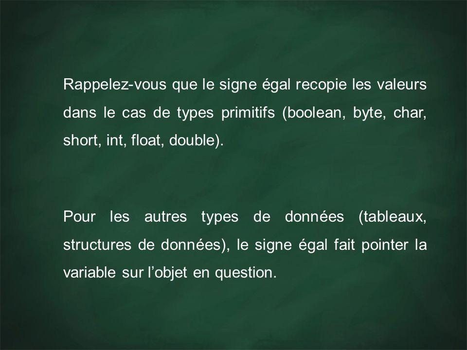 Rappelez-vous que le signe égal recopie les valeurs dans le cas de types primitifs (boolean, byte, char, short, int, float, double). Pour les autres t