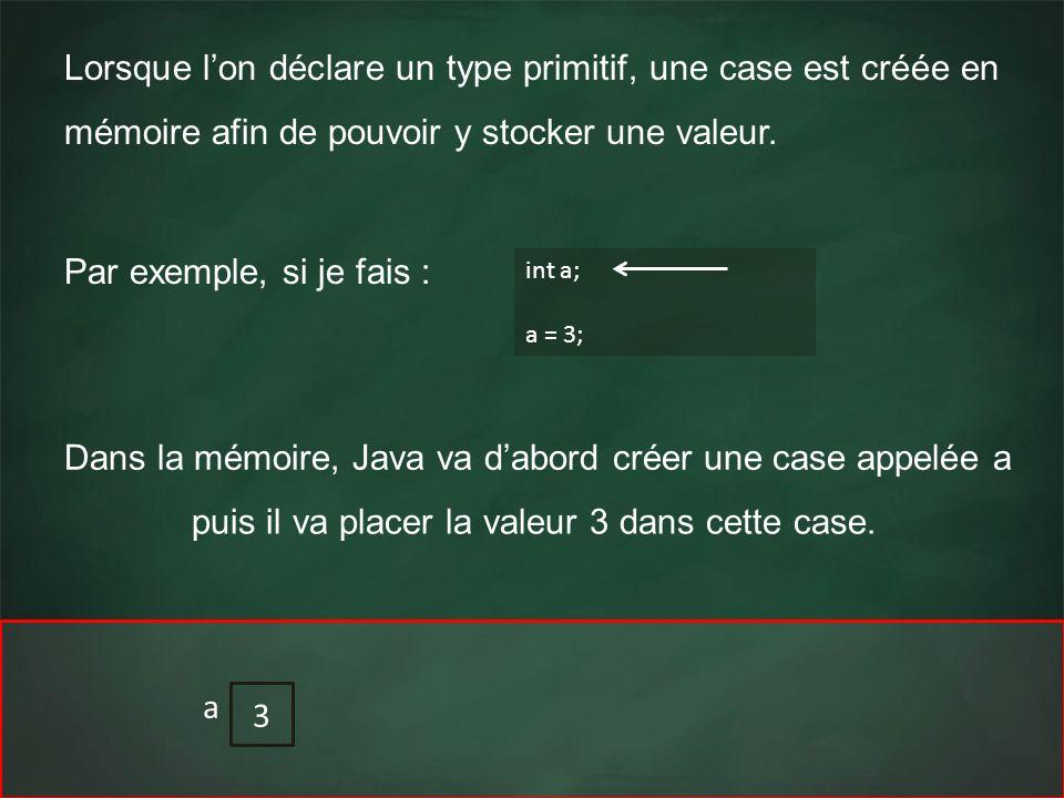 Lorsque lon déclare un type primitif, une case est créée en mémoire afin de pouvoir y stocker une valeur. int a; a = 3; Par exemple, si je fais : Dans