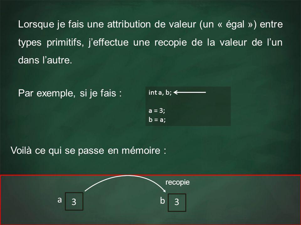 Lorsque je fais une attribution de valeur (un « égal ») entre types primitifs, jeffectue une recopie de la valeur de lun dans lautre. int a, b; a = 3;
