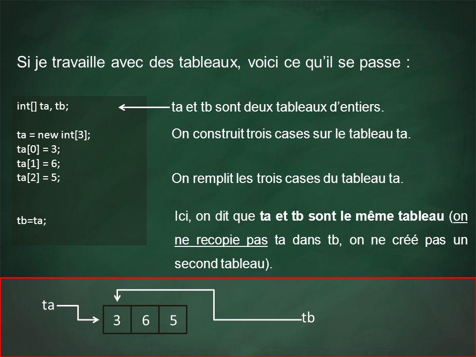 3 ta Si je travaille avec des tableaux, voici ce quil se passe : int[] ta, tb; ta = new int[3]; ta[0] = 3; ta[1] = 6; ta[2] = 5; tb=ta; tb ta et tb sont deux tableaux dentiers.
