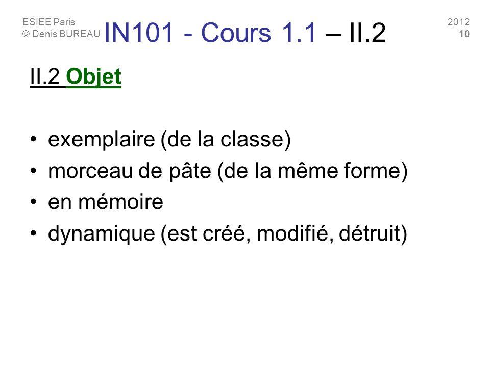 ESIEE Paris © Denis BUREAU 2012 10 IN101 - Cours 1.1 – II.2 II.2 Objet exemplaire (de la classe) morceau de pâte (de la même forme) en mémoire dynamiq