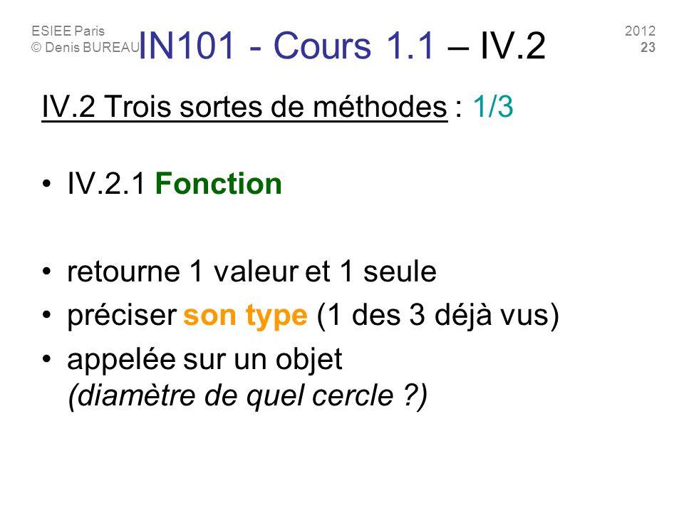 ESIEE Paris © Denis BUREAU 2012 23 IN101 - Cours 1.1 – IV.2 IV.2 Trois sortes de méthodes : 1/3 IV.2.1 Fonction retourne 1 valeur et 1 seule préciser