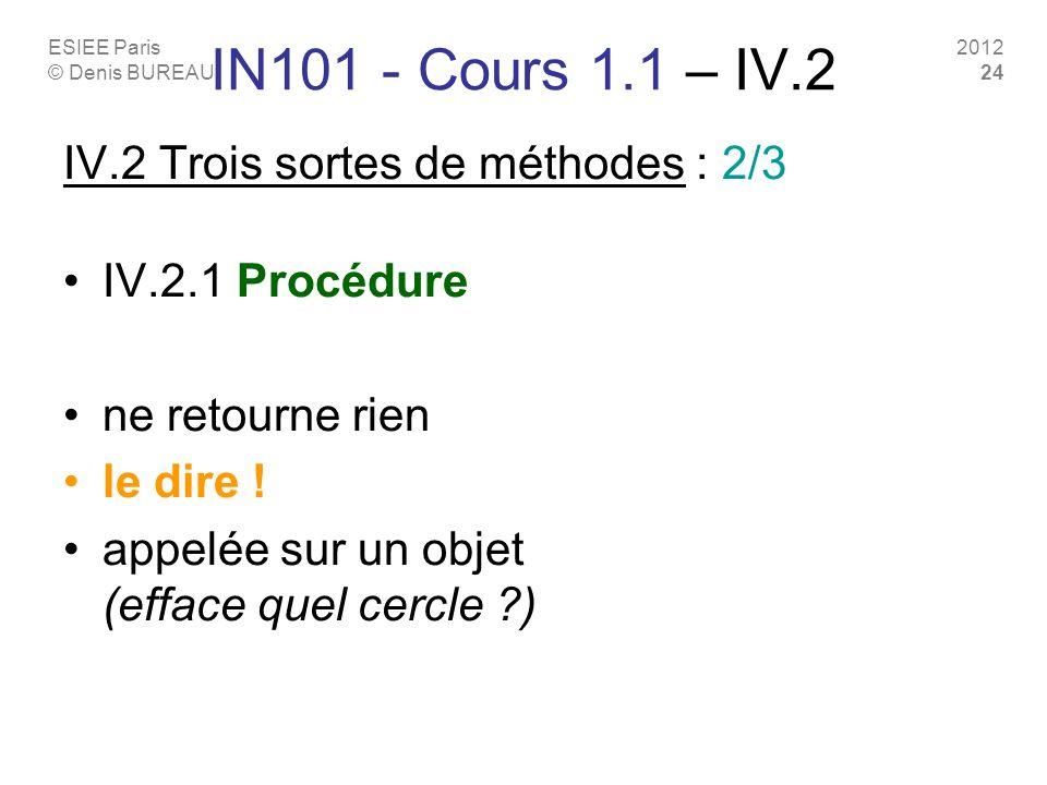 ESIEE Paris © Denis BUREAU 2012 24 IN101 - Cours 1.1 – IV.2 IV.2 Trois sortes de méthodes : 2/3 IV.2.1 Procédure ne retourne rien le dire ! appelée su