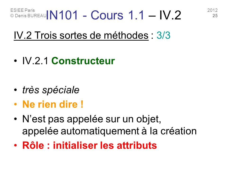 ESIEE Paris © Denis BUREAU 2012 25 IN101 - Cours 1.1 – IV.2 IV.2 Trois sortes de méthodes : 3/3 IV.2.1 Constructeur très spéciale Ne rien dire ! Nest