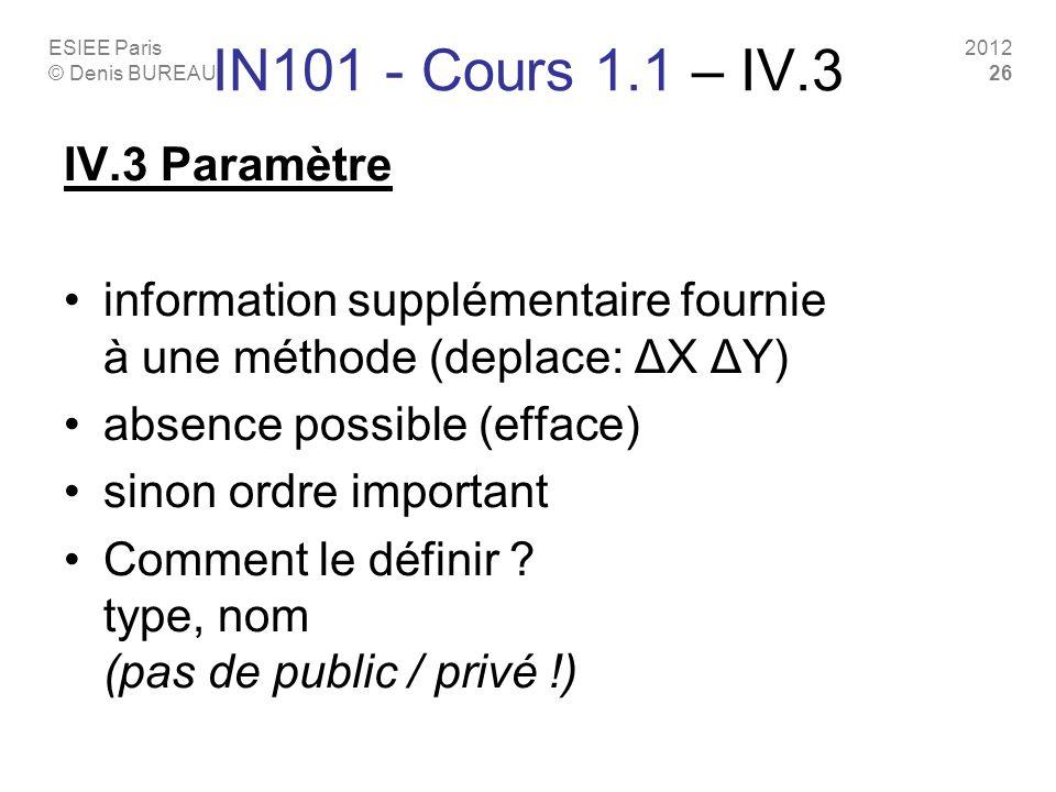 ESIEE Paris © Denis BUREAU 2012 26 IV.3 Paramètre information supplémentaire fournie à une méthode (deplace: ΔX ΔY) absence possible (efface) sinon or