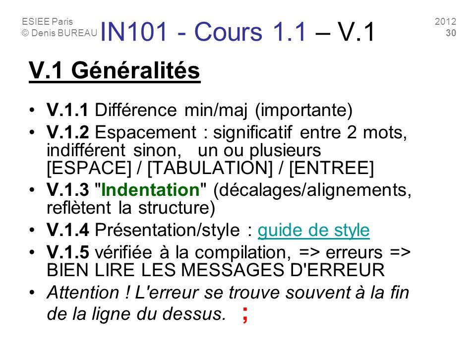 ESIEE Paris © Denis BUREAU 2012 30 IN101 - Cours 1.1 – V.1 V.1 Généralités V.1.1 Différence min/maj (importante) V.1.2 Espacement : significatif entre