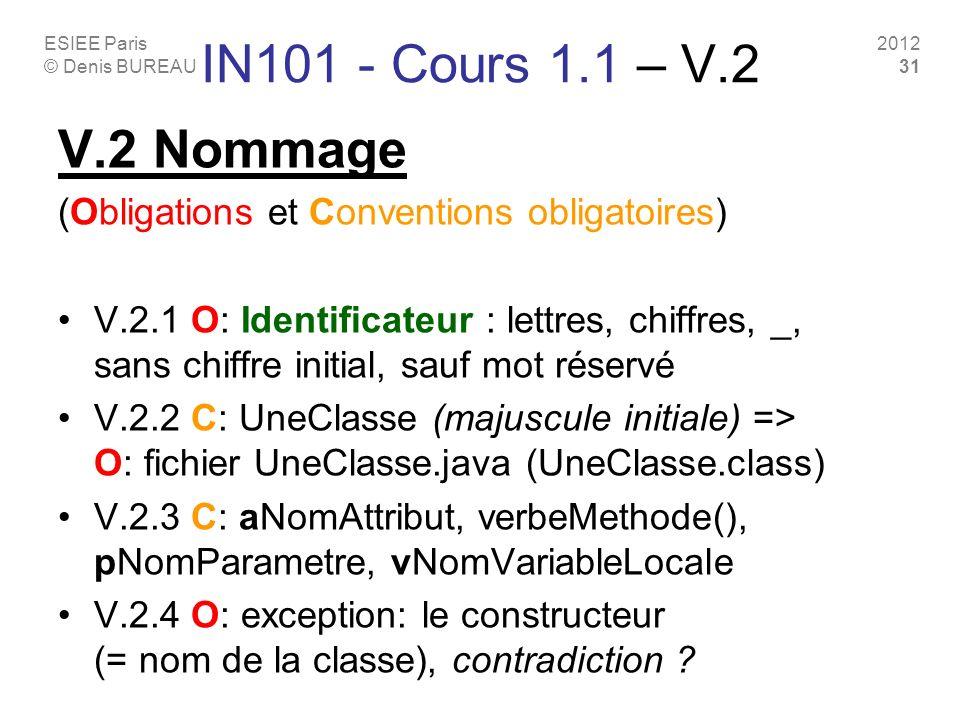ESIEE Paris © Denis BUREAU 2012 31 IN101 - Cours 1.1 – V.2 V.2 Nommage (Obligations et Conventions obligatoires) V.2.1 O: Identificateur : lettres, ch