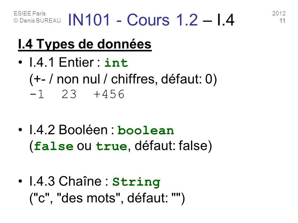 ESIEE Paris © Denis BUREAU 2012 11 IN101 - Cours 1.2 – I.4 I.4 Types de données I.4.1 Entier : int (+- / non nul / chiffres, défaut: 0) -1 23 +456 I.4.2 Booléen : boolean ( false ou true, défaut: false) I.4.3 Chaîne : String ( c , des mots , défaut: )