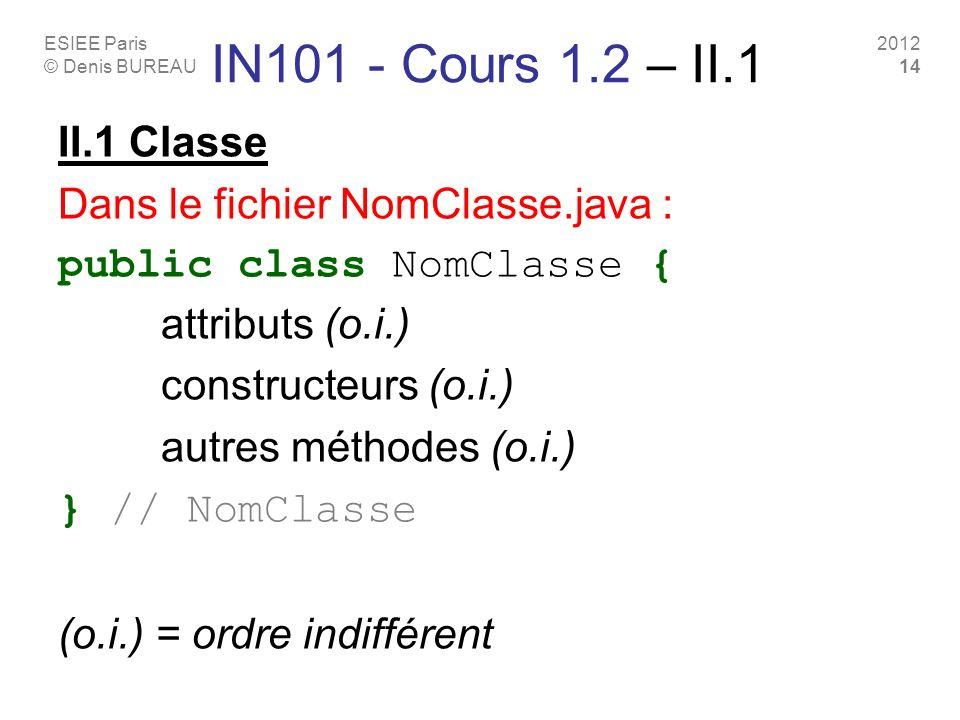 ESIEE Paris © Denis BUREAU 2012 14 IN101 - Cours 1.2 – II.1 II.1 Classe Dans le fichier NomClasse.java : public class NomClasse { attributs (o.i.) constructeurs (o.i.) autres méthodes (o.i.) } // NomClasse (o.i.) = ordre indifférent