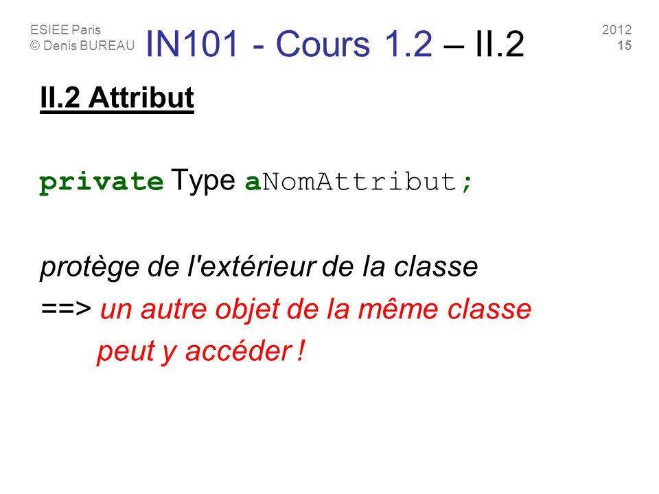 ESIEE Paris © Denis BUREAU 2012 15 IN101 - Cours 1.2 – II.2 II.2 Attribut private Type aNomAttribut; protège de l extérieur de la classe ==> un autre objet de la même classe peut y accéder !