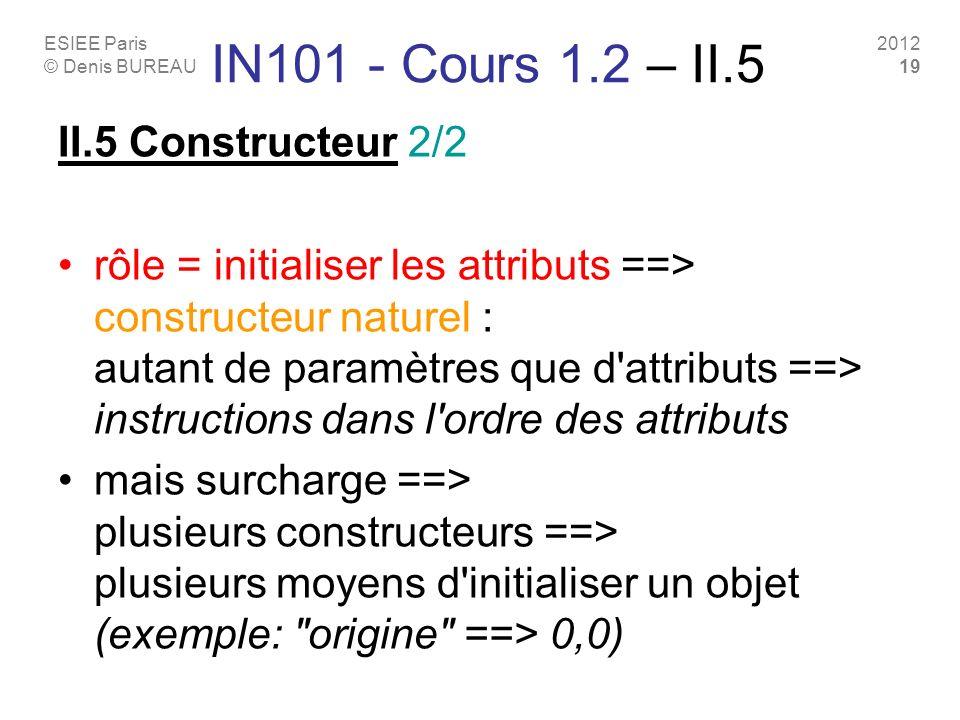 ESIEE Paris © Denis BUREAU 2012 19 IN101 - Cours 1.2 – II.5 II.5 Constructeur 2/2 rôle = initialiser les attributs ==> constructeur naturel : autant de paramètres que d attributs ==> instructions dans l ordre des attributs mais surcharge ==> plusieurs constructeurs ==> plusieurs moyens d initialiser un objet (exemple: origine ==> 0,0)