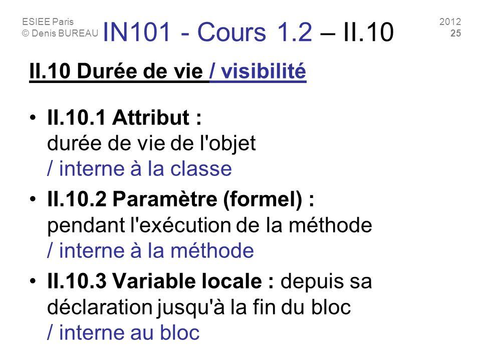 ESIEE Paris © Denis BUREAU 2012 25 IN101 - Cours 1.2 – II.10 II.10 Durée de vie / visibilité II.10.1 Attribut : durée de vie de l objet / interne à la classe II.10.2 Paramètre (formel) : pendant l exécution de la méthode / interne à la méthode II.10.3 Variable locale : depuis sa déclaration jusqu à la fin du bloc / interne au bloc